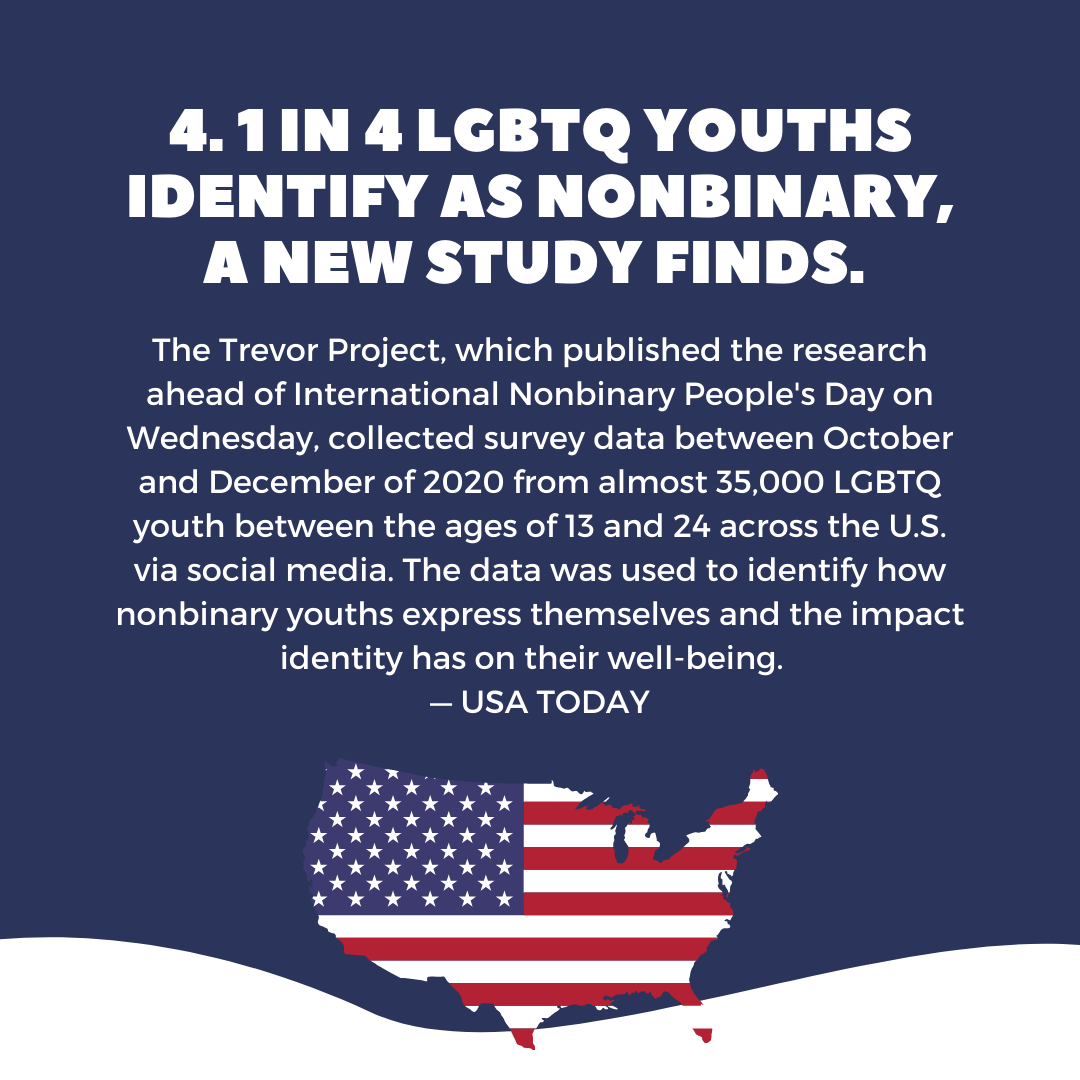 5 things to know this week, 1 in 4 LGTBQ youths identify as nonbinary, July 15, 2021