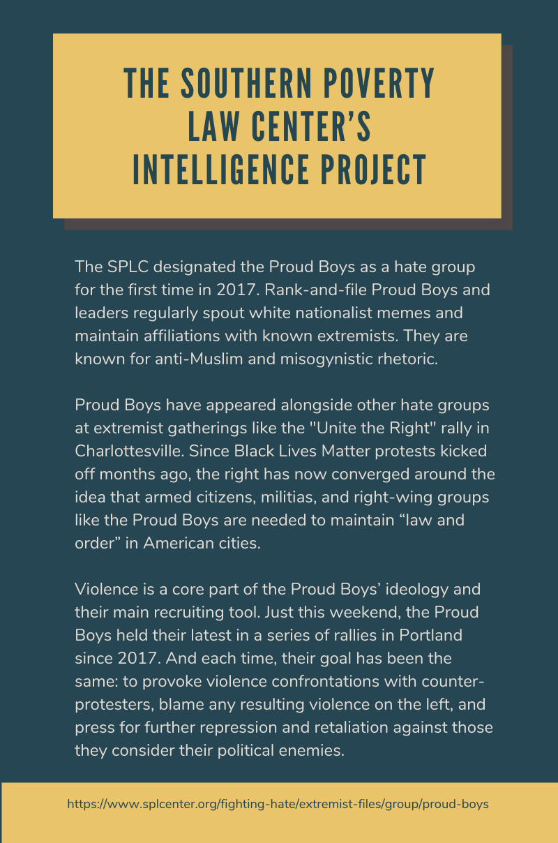 Southern Poverty Law Center - Proud Boys Entry