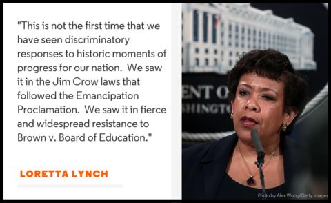 speech on transgender rights